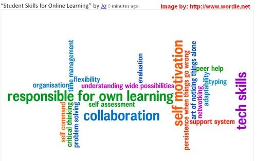 Wordle Student Skills