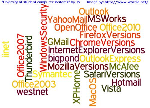 StudentSystemsDiversityresize